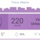 Sa i ndotur është ajri në Tiranë?